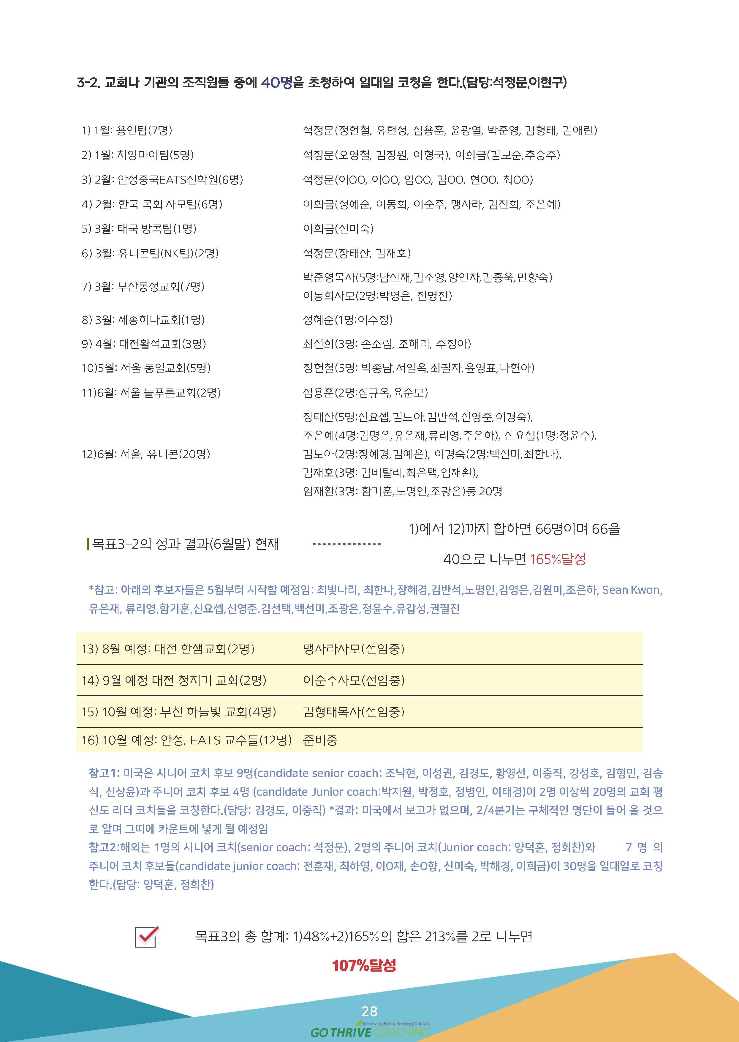 2021_7-8월 뉴스레터__페이지_28.jpg