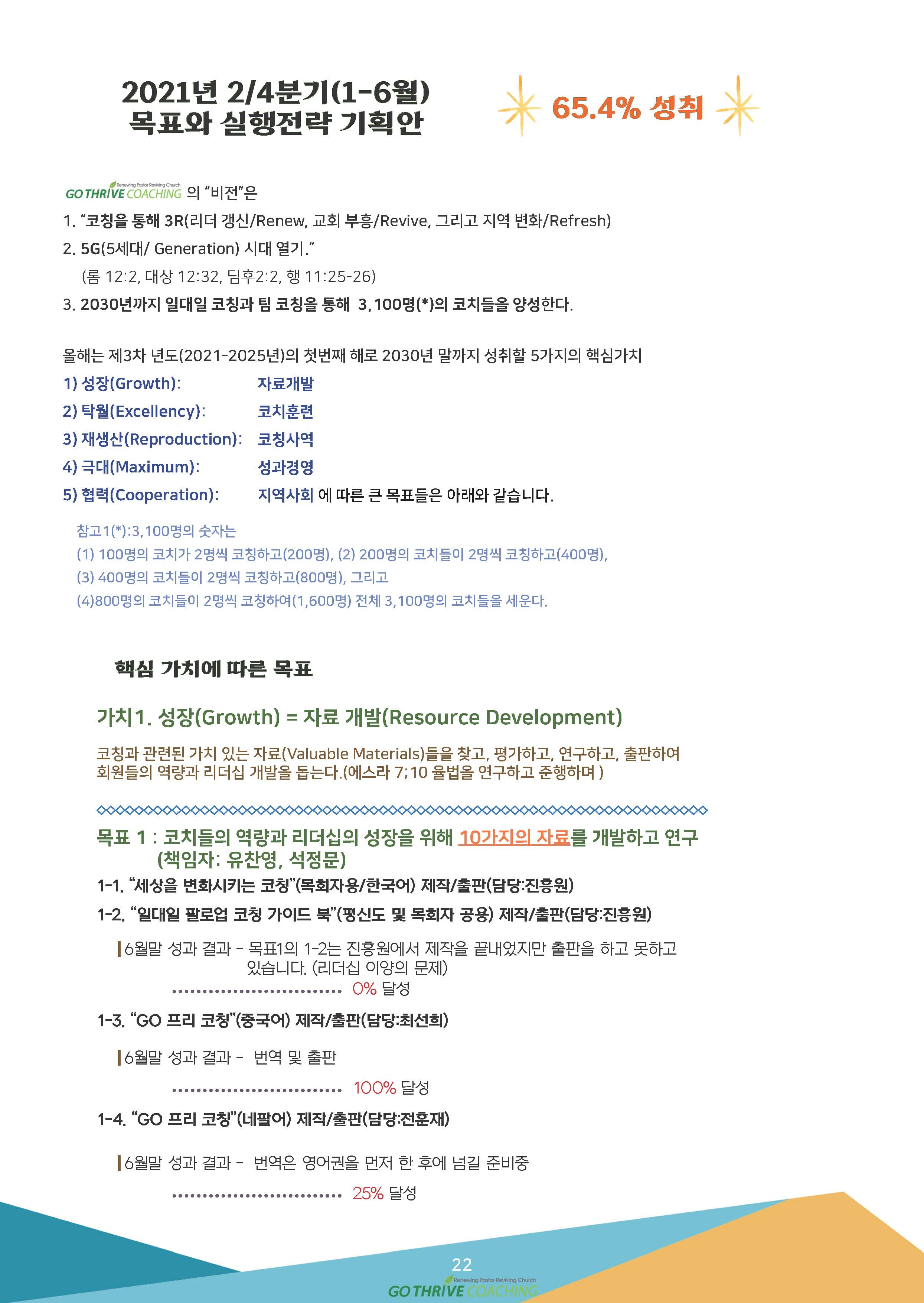 2021_7-8월 뉴스레터__페이지_22.jpg