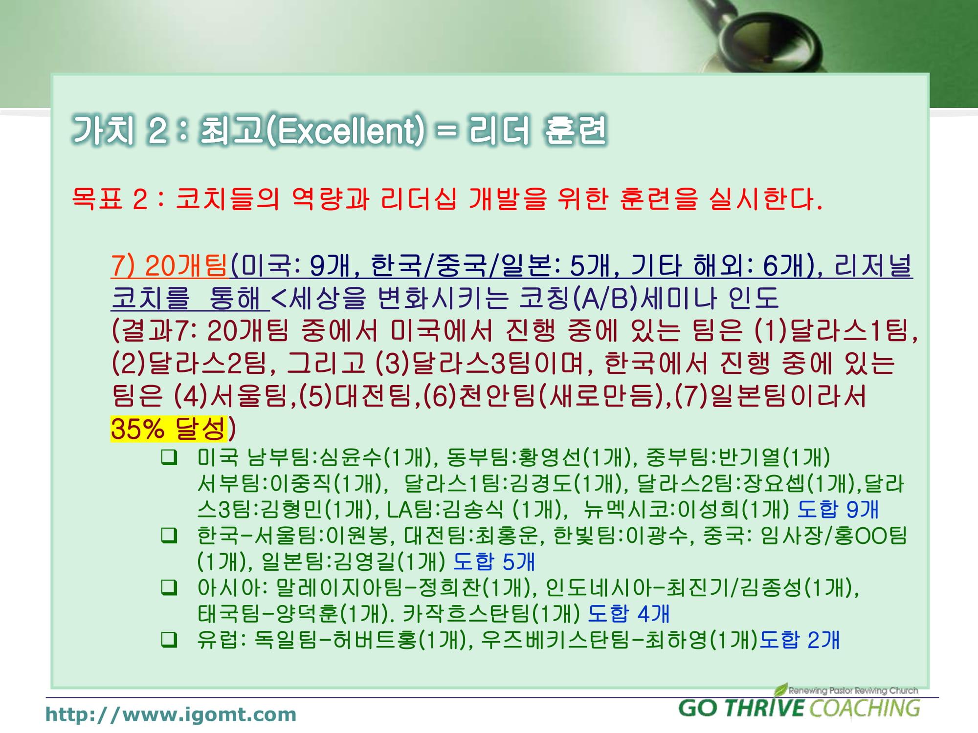 1-1-4분기-2018년 GO 코칭의 목표 ppt-07.jpg