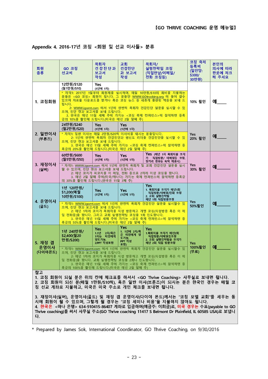 2016-17년_목코칭(A)(B)인도자가이드_페이지_24.png